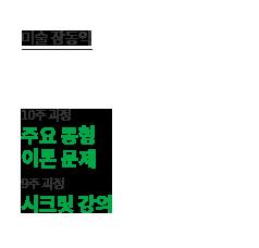 역대 기출문제와 같은 동형 모의문항<br>직인강 4회 첨삭 제공